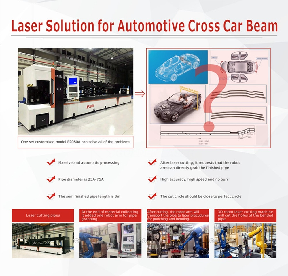 laser solution for automotive cross car beam
